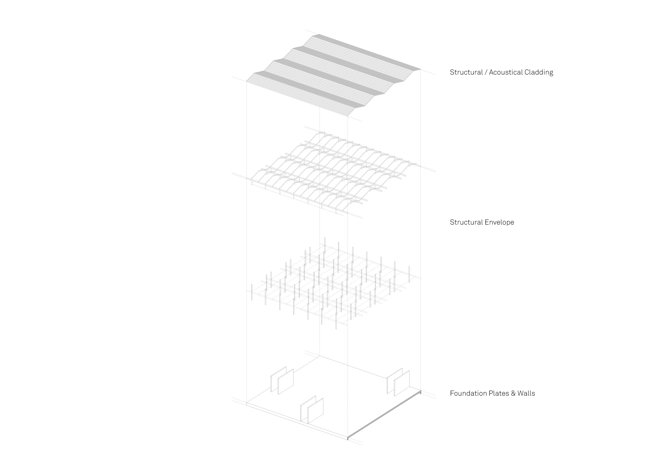 Structural concept